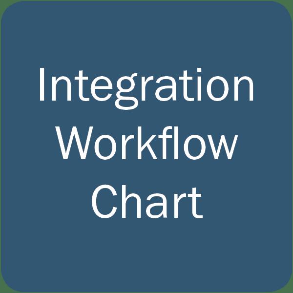 Integration Workflow Icon